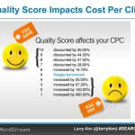 quality score impacts cost per click